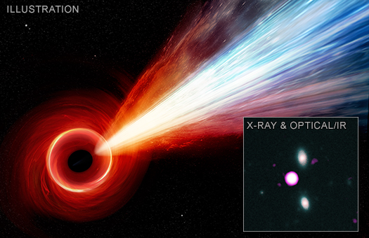 Illustration of a close-up view of a quasar and its jet with an inset image in X-ray, optical, and infrared of P352